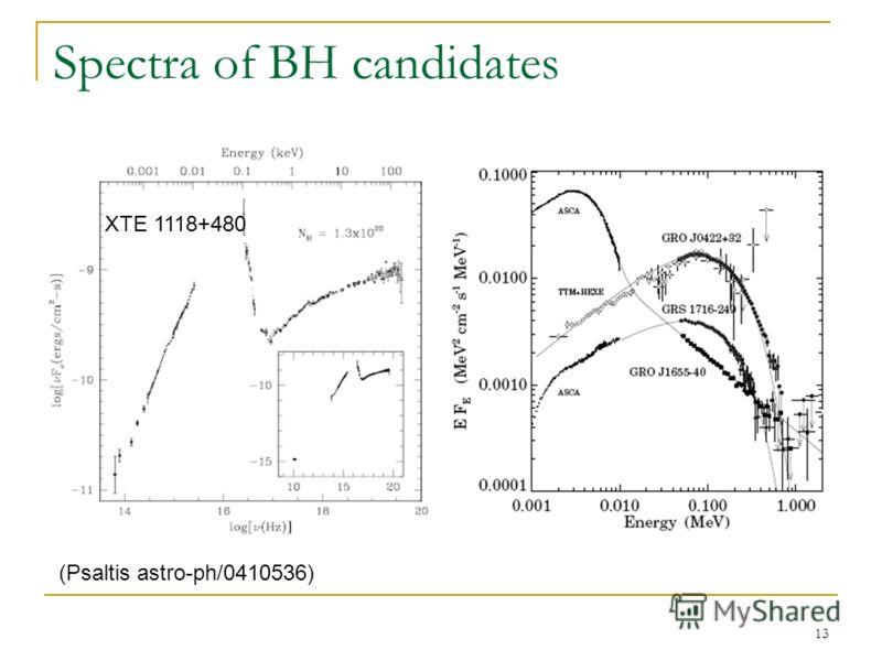 13 Spectra of BH candidates (Psaltis astro-ph/0410536) XTE 1118+480