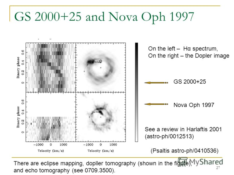 27 GS 2000+25 and Nova Oph 1997 (Psaltis astro-ph/0410536) On the left – Hα spectrum, On the right – the Dopler image See a review in Harlaftis 2001 (astro-ph/0012513) GS 2000+25 Nova Oph 1997 There are eclipse mapping, dopller tomography (shown in t