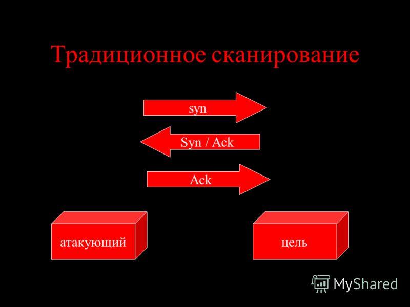 Традиционное сканирование цельатакующий syn Syn / Ack Ack