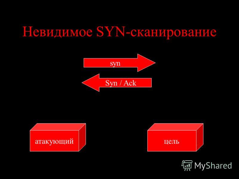 цельатакующий syn Syn / Ack Невидимое SYN-сканирование