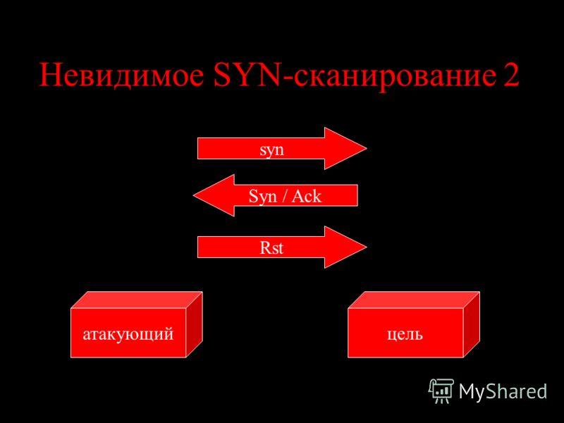 Невидимое SYN-сканирование 2 цельатакующий syn Syn / Ack Rst