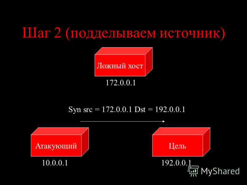 Шаг 2 (подделываем источник) ЦельАтакующий Ложный хост 10.0.0.1192.0.0.1 172.0.0.1 Syn src = 172.0.0.1 Dst = 192.0.0.1