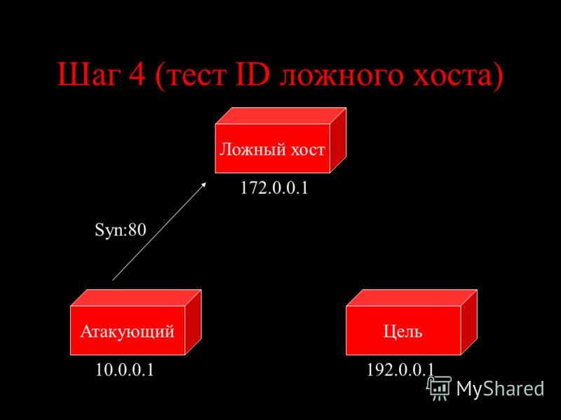 Шаг 4 (тест ID ложного хоста) ЦельАтакующий Ложный хост 10.0.0.1192.0.0.1 172.0.0.1 Syn:80