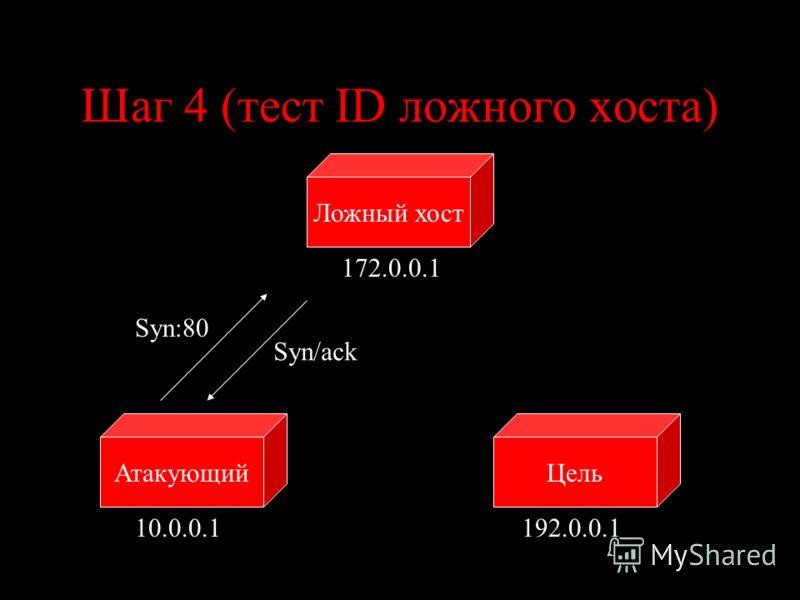 Шаг 4 (тест ID ложного хоста) ЦельАтакующий Ложный хост 10.0.0.1192.0.0.1 172.0.0.1 Syn:80 Syn/ack