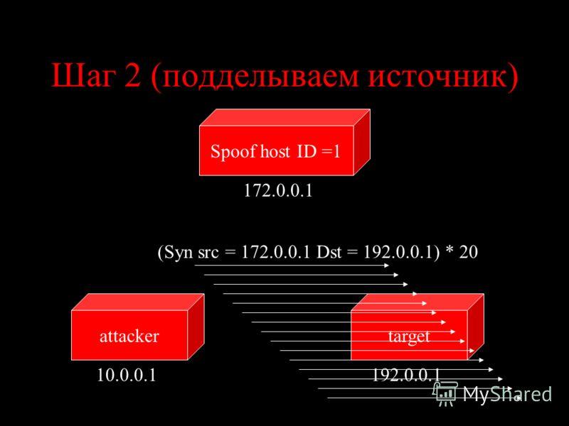 Шаг 2 (подделываем источник) targetattacker Spoof host ID =1 10.0.0.1192.0.0.1 172.0.0.1 (Syn src = 172.0.0.1 Dst = 192.0.0.1) * 20