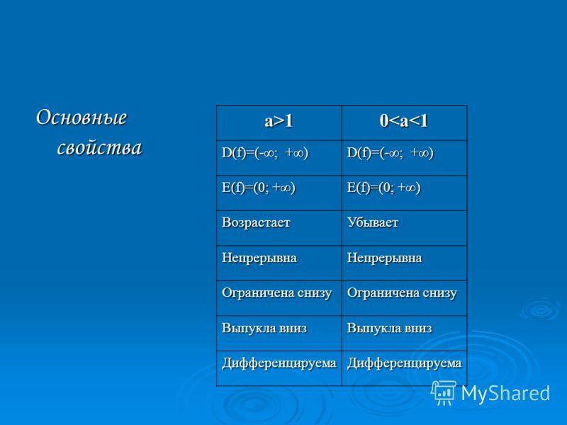 Основные свойства а>10