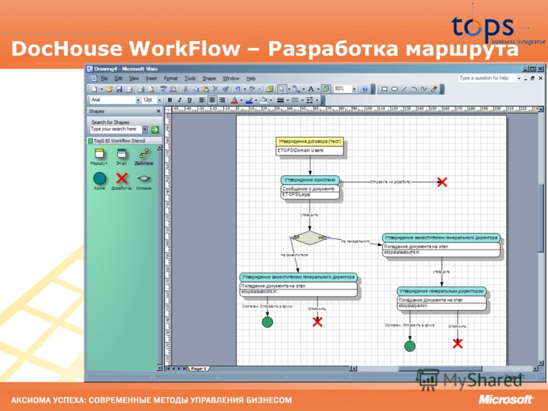 13 DocHouse WorkFlow – Разработка маршрута