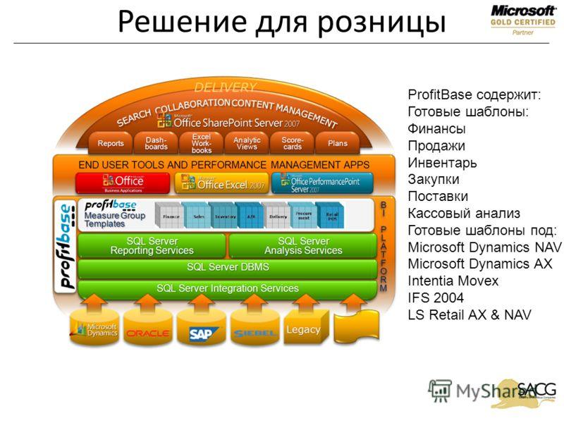 Решение для розницы ProfitBase содержит: Готовые шаблоны: Финансы Продажи Инвентарь Закупки Поставки Кассовый анализ Готовые шаблоны под: Microsoft Dynamics NAV Microsoft Dynamics AX Intentia Movex IFS 2004 LS Retail AX & NAV