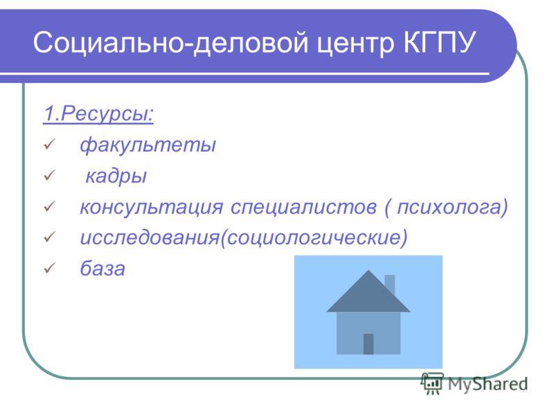 Социально-деловой центр КГПУ 1.Ресурсы: факультеты кадры консультация специалистов ( психолога) исследования(социологические) база