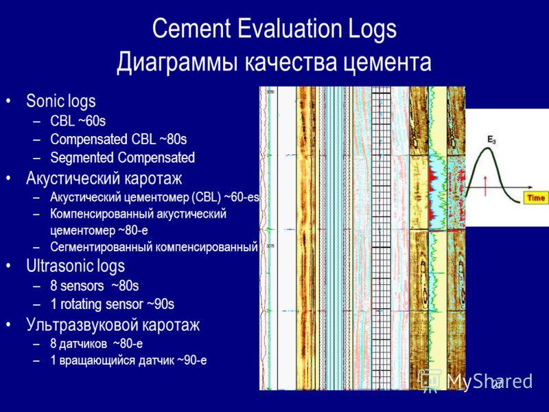 27 Cement Evaluation Logs Диаграммы качества цемента Sonic logs –CBL ~60s –Compensated CBL ~80s –Segmented Compensated Акустический каротаж –Акустический цементомер (CBL) ~60-еs –Компенсированный акустический цементомер ~80-е –Сегментированный компен
