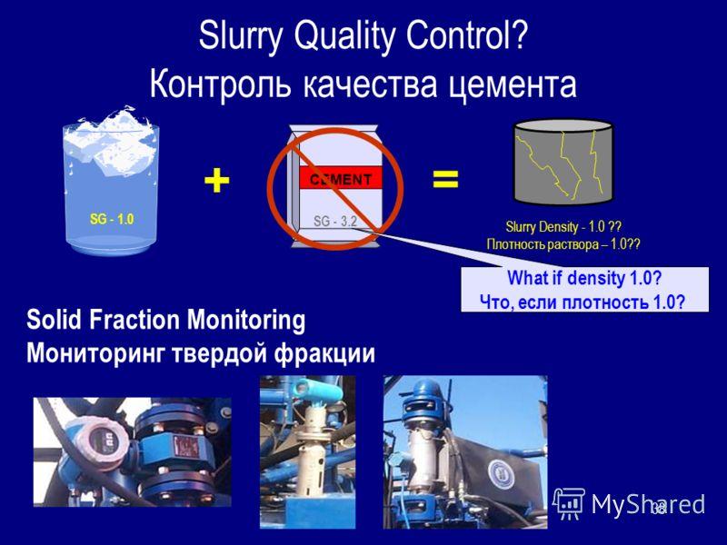 38 Slurry Quality Control? Контроль качества цемента Solid Fraction Monitoring Мониторинг твердой фракции SG - 1.0 + CEMENT SG - 3.2 Slurry Density - 1.0 ?? Плотность раствора – 1.0?? = What if density 1.0? Что, если плотность 1.0?