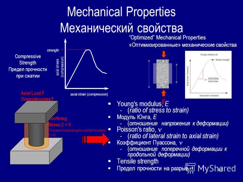 43 Mechanical Properties Механический свойства Axial Load F Осевое усилие F Confining Stress C = 0 Ограничивающее напряжение C=0 axial strain (compression) axial stress (compression) strength Compressive Strength Предел прочности при сжатии Young's m