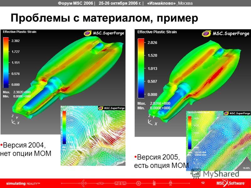 12 Форум MSC 2006 | 25-26 октября 2006 г. | «Измайлово», Москва Проблемы с материалом, пример Версия 2004, нет опции MOM Версия 2005, есть опция MOM