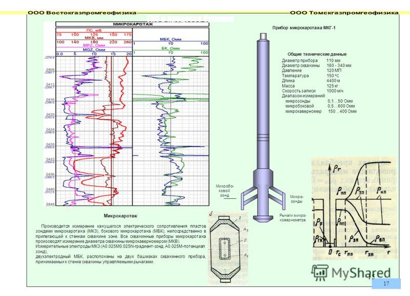 Прибор микрокаротажа МКГ-1 Микрокаротаж Производится измерение кажущегося электрического сопротивления пластов зондами микрокаротажа (МКЗ), бокового микрокаротажа (МБК), непосредственно в прилегающей к стенкам скважине зоне. Все скважинные приборы ми