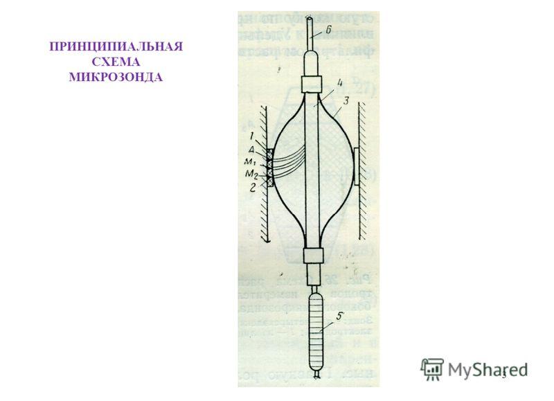 ПРИНЦИПИАЛЬНАЯ СХЕМА МИКРОЗОНДА 3