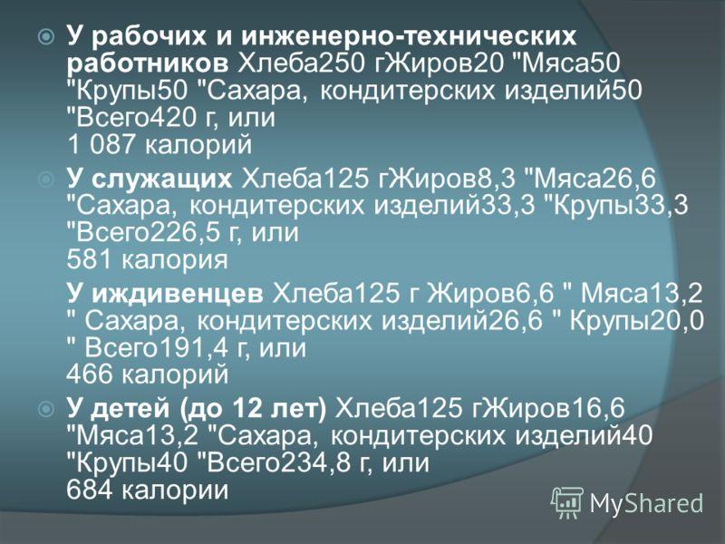У рабочих и инженерно-технических работников Хлеба250 гЖиров20