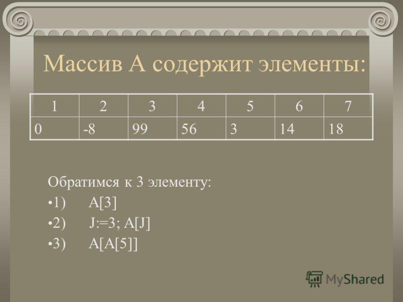 Массив А содержит элементы: 1234567 0-8995631418 Обратимся к 3 элементу: 1) A[3] 2) J:=3; A[J] 3) A[A[5]]