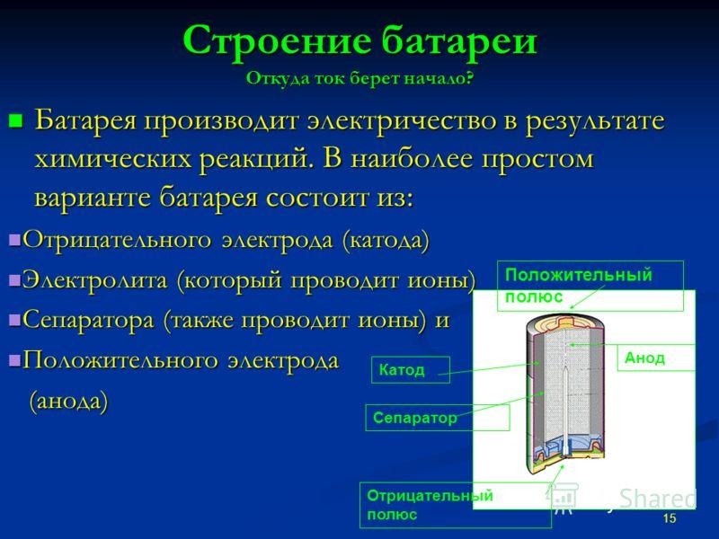 Строение батареи Откуда ток берет начало? Батарея производит электричество в результате химических реакций. В наиболее простом варианте батарея состоит из: Батарея производит электричество в результате химических реакций. В наиболее простом варианте