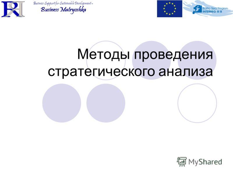 Методы проведения стратегического анализа Business Support for Sustainable Development – Business Matryoshka