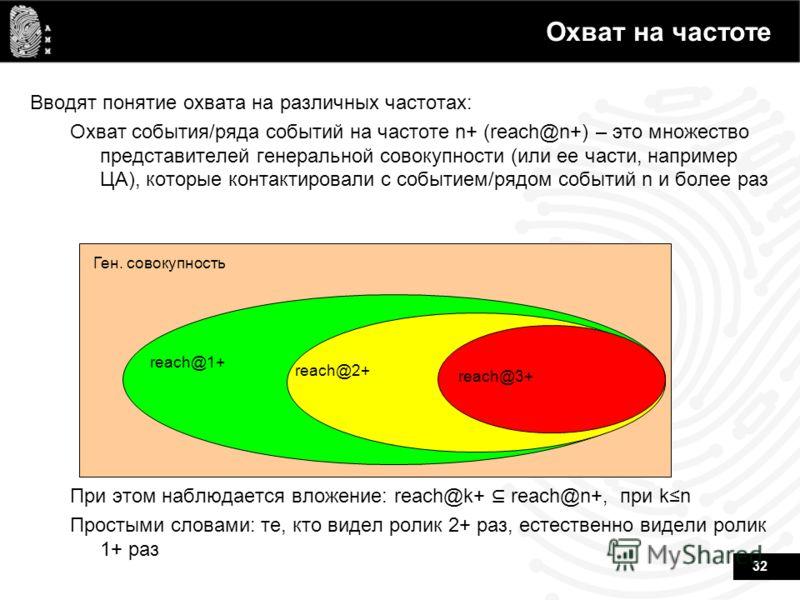 32 Охват на частоте Вводят понятие охвата на различных частотах: Охват события/ряда событий на частоте n+ (reach@n+) – это множество представителей генеральной совокупности (или ее части, например ЦА), которые контактировали с событием/рядом событий