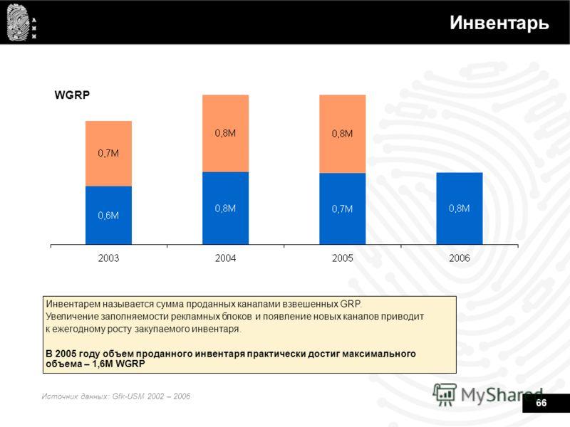 66 Инвентарь WGRP Источник данных: Gfk-USM 2002 – 2006 Инвентарем называется сумма проданных каналами взвешенных GRP. Увеличение заполняемости рекламных блоков и появление новых каналов приводит к ежегодному росту закупаемого инвентаря. В 2005 году о
