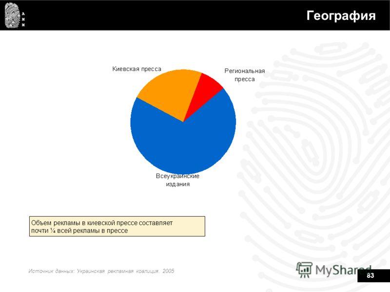 83 География Источник данных: Украинская рекламная коалиция. 2005 Объем рекламы в киевской прессе составляет почти ¼ всей рекламы в прессе