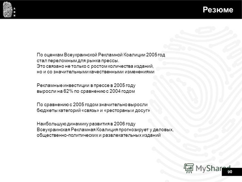 90 Резюме По оценкам Всеукраинской Рекламной Коалиции 2005 год стал переломным для рынка прессы. Это связано не только с ростом количества изданий, но и со значительными качественными изменениями Рекламные инвестиции в прессе в 2005 году выросли на 6