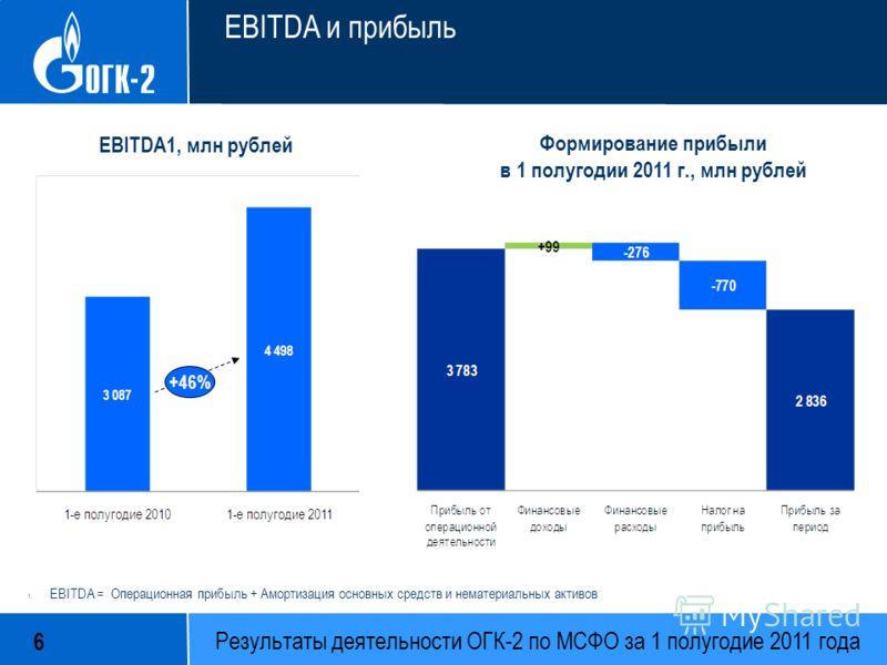 Результаты деятельности ОГК-2 по МСФО за 1 полугодие 2011 года 6 EBITDA и прибыль EBITDA1, млн рублей Формирование прибыли в 1 полугодии 2011 г., млн рублей 1. EBITDA = Операционная прибыль + Амортизация основных средств и нематериальных активов
