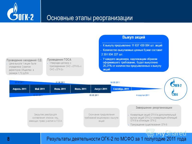 Результаты деятельности ОГК-2 по МСФО за 1 полугодие 2011 года 8 Основные этапы реорганизации Проведение ГОСА Утвержден договор о присоединении ОАО «ОГК-6» к ОАО «ОГК-2» 21.06.2011 4 квартал 2011 Проведение заседаний СД Цена выкупа 1 акции была опред