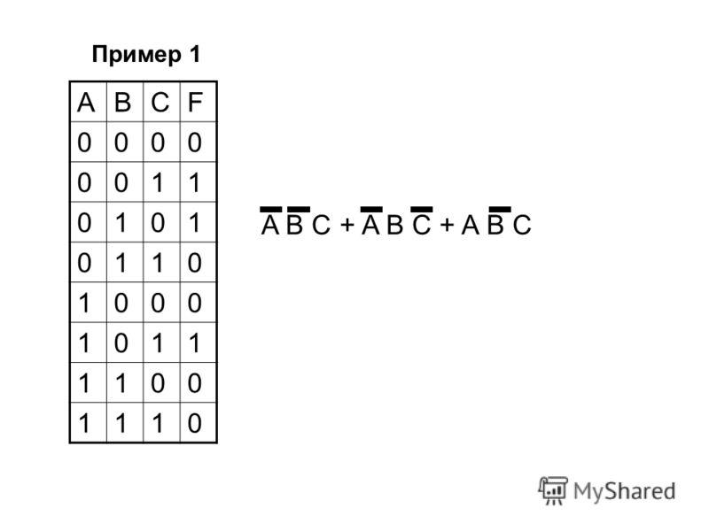 Получение булева выражения по таблице истинности: 1.Выбрать значения переменных, для которых значение функции равно 1; 2.Записать логическое умножение всех переменных для каждой строки, где F = 1 (если значение переменной равно 0, то берется ее отриц