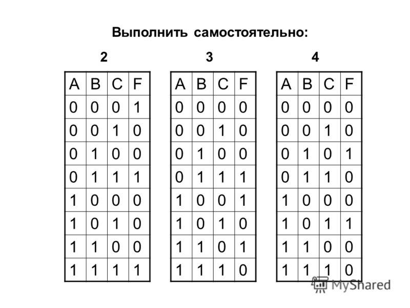 ABCF 0000 0011 0101 0110 1000 1011 1100 1110 A B C + A B C + A B C Пример 1