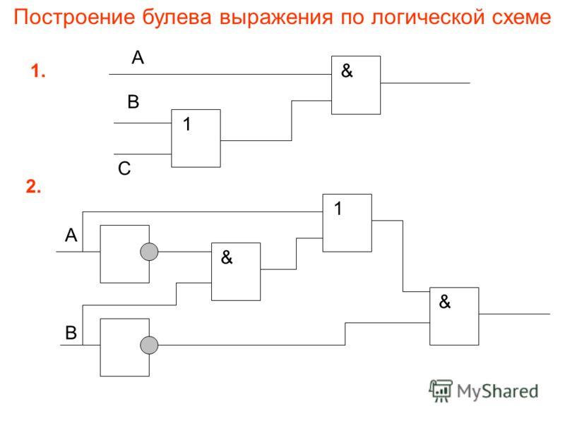 Вентиль, выполняющий логическую операцию ИЛИ (сложение) называется дизъюнктором 1F = A + B В А Вентиль, выполняющий логическую операцию И (умножение) называется конъюнктором & F = АB В А