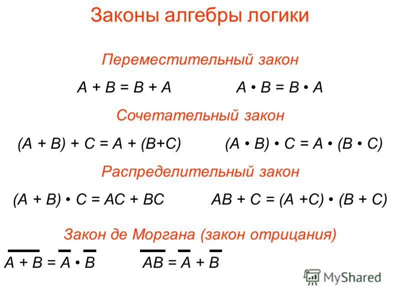 Законы и тождества алгебры логики Тождества логическое сложение логическое умножение А + 0 = А А 0 = 0 А + 1 = 1 А 1 = А А + А = А А А = А А + А = 1 А А = 0 А = А (двойное отрицание)