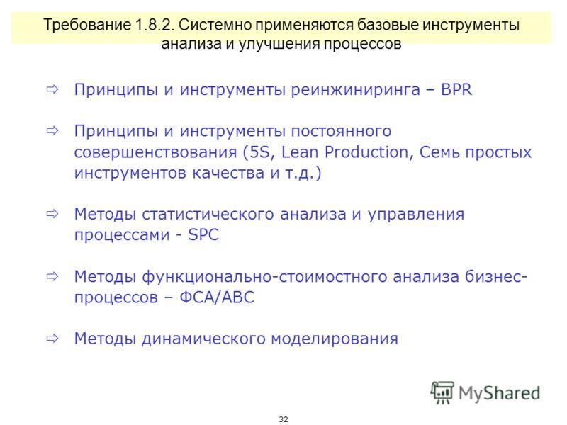 31 Требование 1.8.1. Проводится анализ процессов