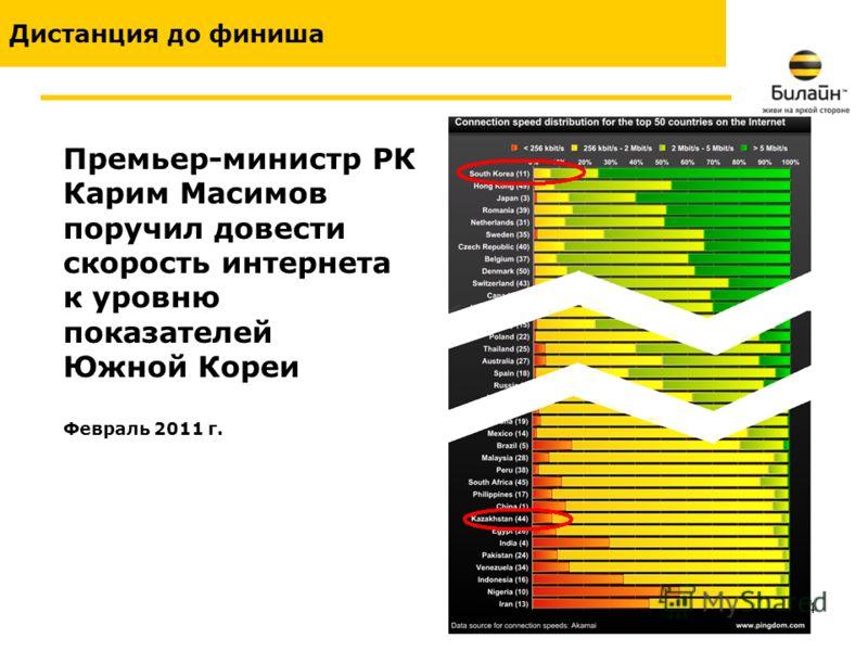 4 Премьер-министр РК Карим Масимов поручил довести скорость интернета к уровню показателей Южной Кореи Февраль 2011 г. Дистанция до финиша