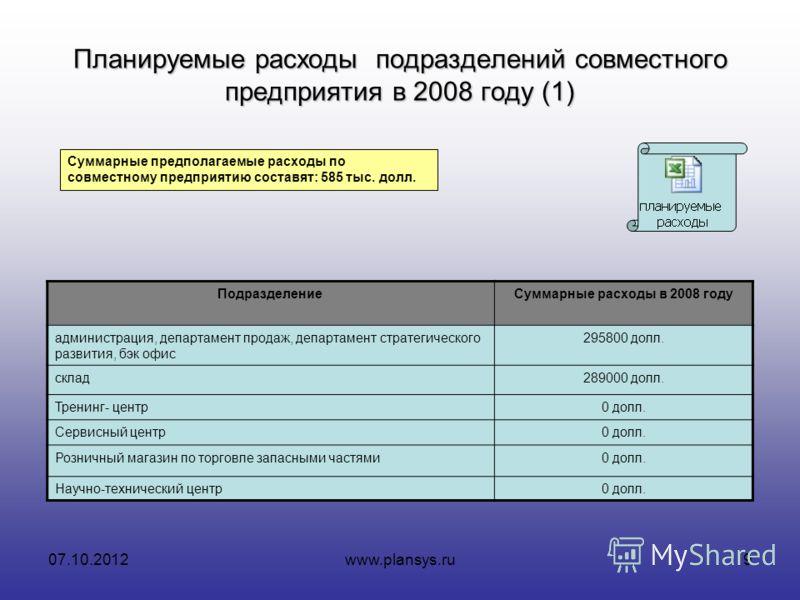 16.08.2012www.plansys.ru9 Планируемые расходы подразделений совместного предприятия в 2008 году (1) ПодразделениеСуммарные расходы в 2008 году администрация, департамент продаж, департамент стратегического развития, бэк офис 295800 долл. склад289000