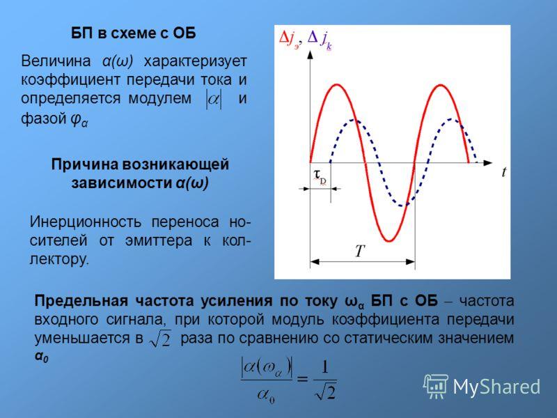 БП в схеме с ОБ Величина α(ω) характеризует коэффициент передачи тока и определяется модулем и фазой φ α Причина возникающей зависимости α(ω) Инерционность переноса но- сителей от эмиттера к кол- лектору. Предельная частота усиления по току ω α БП с