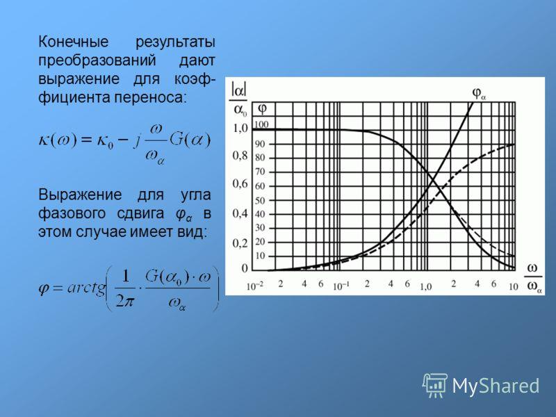 Конечные результаты преобразований дают выражение для коэф- фициента переноса: Выражение для угла фазового сдвига φ α в этом случае имеет вид: