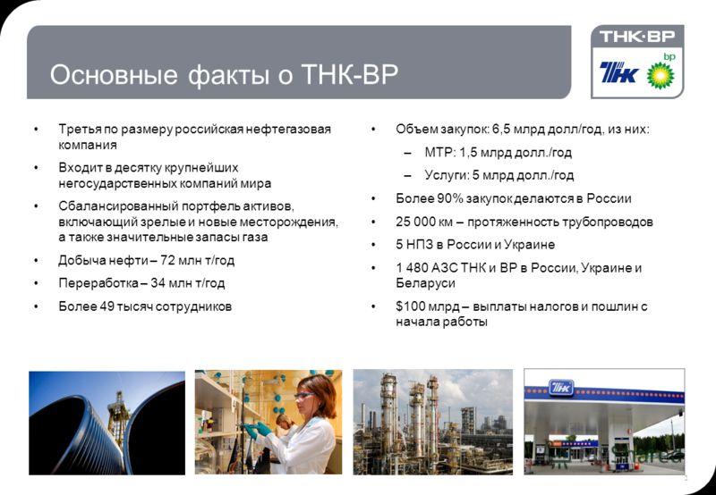 2 Основные факты о ТНК-ВР Третья по размеру российская нефтегазовая компания Входит в десятку крупнейших негосударственных компаний мира Сбалансированный портфель активов, включающий зрелые и новые месторождения, а также значительные запасы газа Добы