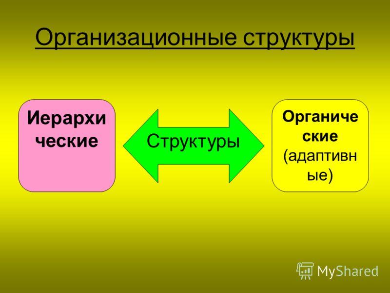 Организационные структуры Структуры Иерархи ческие Органиче ские (адаптивн ые)