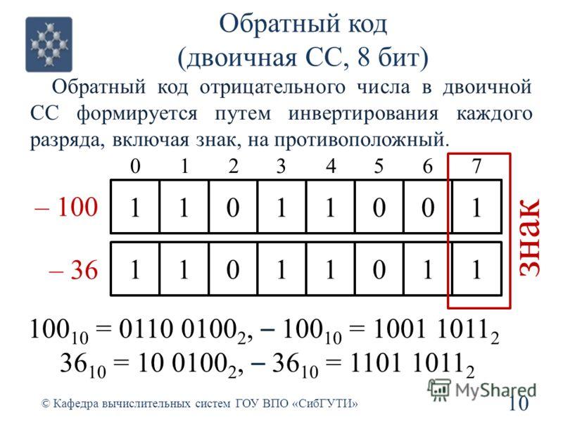 отрицательное число в двоичной системе счисления