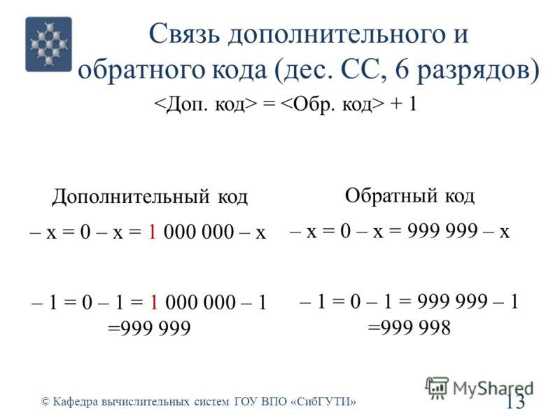 Связь дополнительного и обратного кода (дес. СС, 6 разрядов) Дополнительный код – х = 0 – х = 1 000 000 – х – 1 = 0 – 1 = 1 000 000 – 1 =999 999 13 © Кафедра вычислительных систем ГОУ ВПО «СибГУТИ» Обратный код – х = 0 – х = 999 999 – х – 1 = 0 – 1 =
