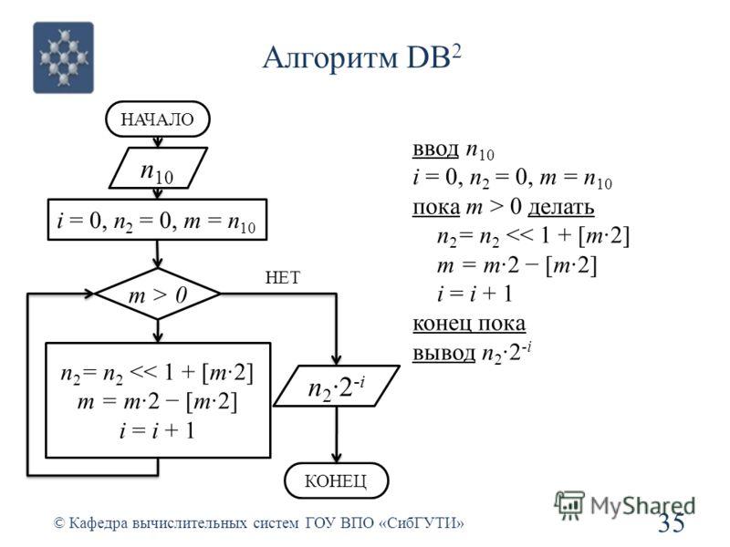 Алгоритм DB 2 35 © Кафедра вычислительных систем ГОУ ВПО «СибГУТИ» n 10 i = 0, n 2 = 0, m = n 10 НАЧАЛО m > 0 n 2 = n 2  0 делать n 2 = n 2