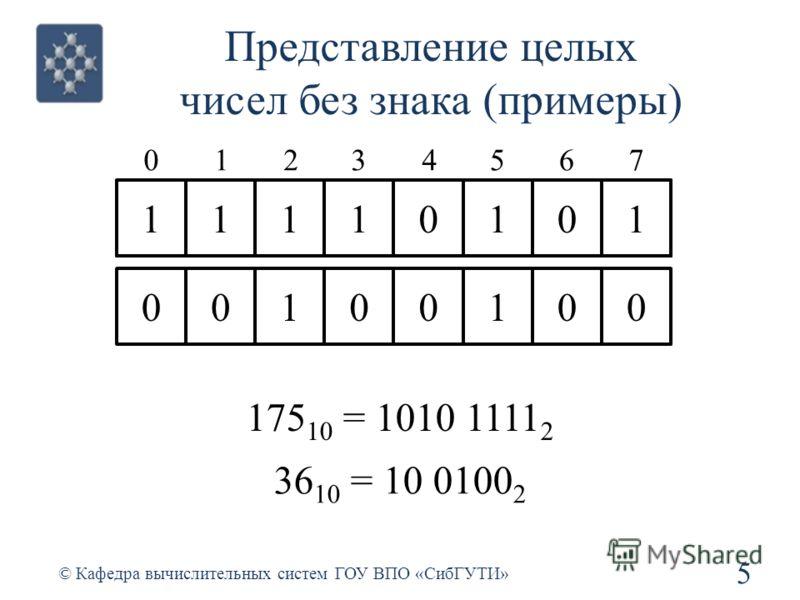 Представление целых чисел без знака (примеры) 5 © Кафедра вычислительных систем ГОУ ВПО «СибГУТИ» 01234567 175 10 = 1010 1111 2 1111010100100100 36 10 = 10 0100 2