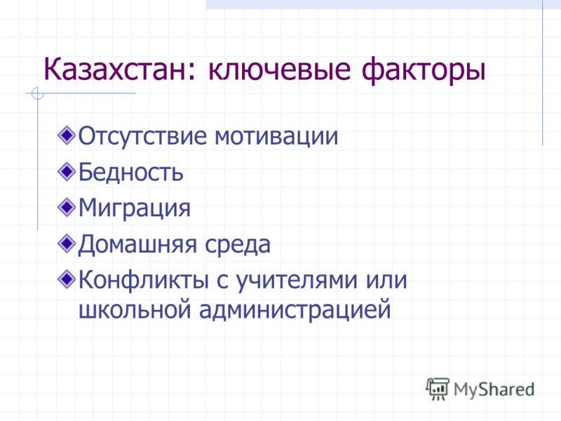 Казахстан: ключевые факторы Отсутствие мотивации Бедность Миграция Домашняя среда Конфликты с учителями или школьной администрацией