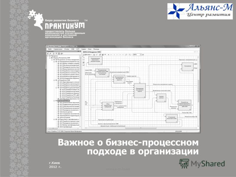 www.a-m.in.ua г.Киев 2012 г. Важное о бизнес-процессном подходе в организации