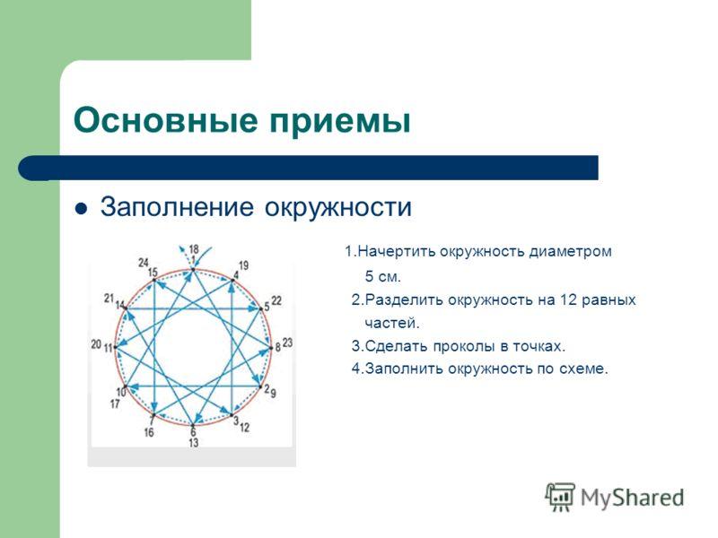 Основные приемы Заполнение окружности 1.Начертить окружность диаметром 5 см. 2.Разделить окружность на 12 равных частей. 3.Сделать проколы в точках. 4.Заполнить окружность по схеме.