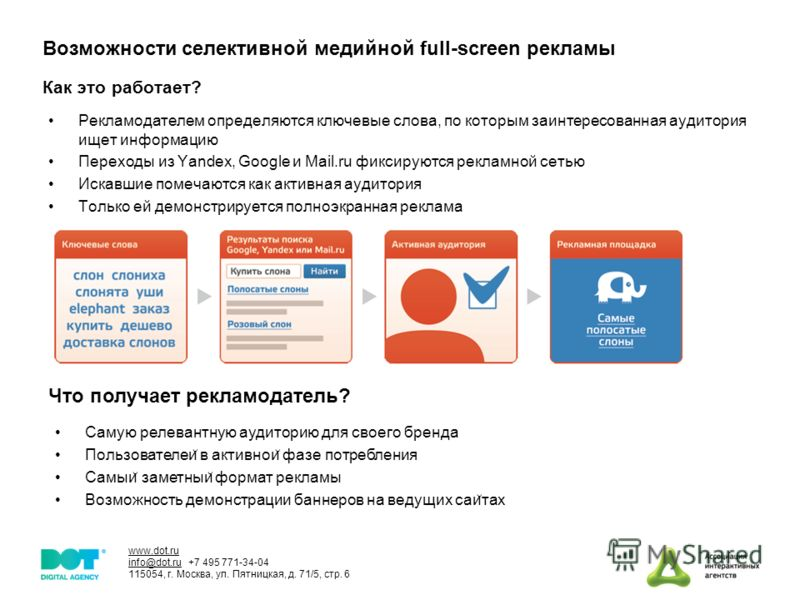 www.dot.ru info@dot.ru +7 495 771-34-04 115054, г. Москва, ул. Пятницкая, д. 71/5, стр. 6 Как это работает? Рекламодателем определяются ключевые слова, по которым заинтересованная аудитория ищет информацию Переходы из Yandex, Google и Mail.ru фиксиру