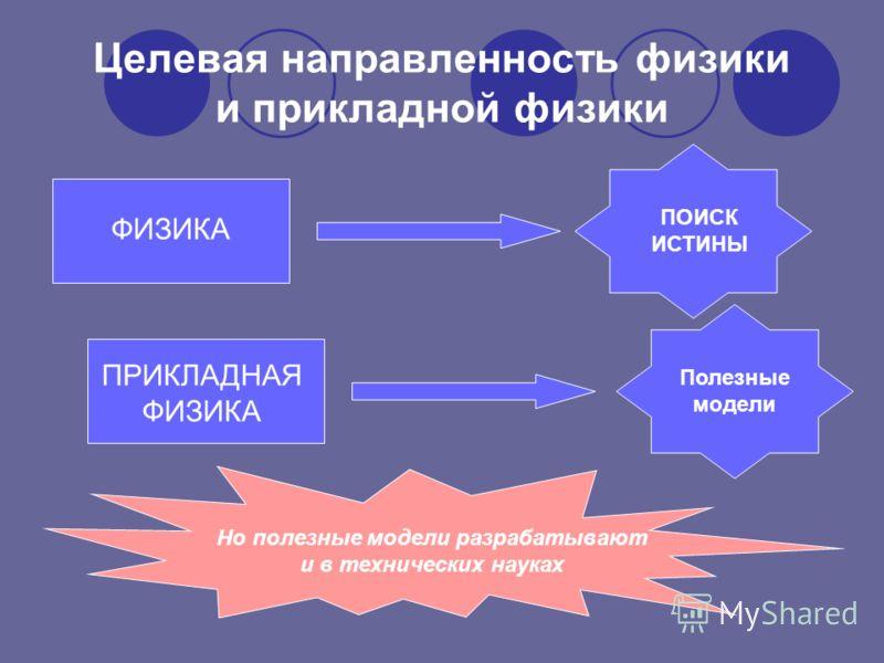 Целевая направленность физики и прикладной физики ФИЗИКА ПОИСК ИСТИНЫ ПРИКЛАДНАЯ ФИЗИКА Полезные модели Но полезные модели разрабатывают и в технических науках