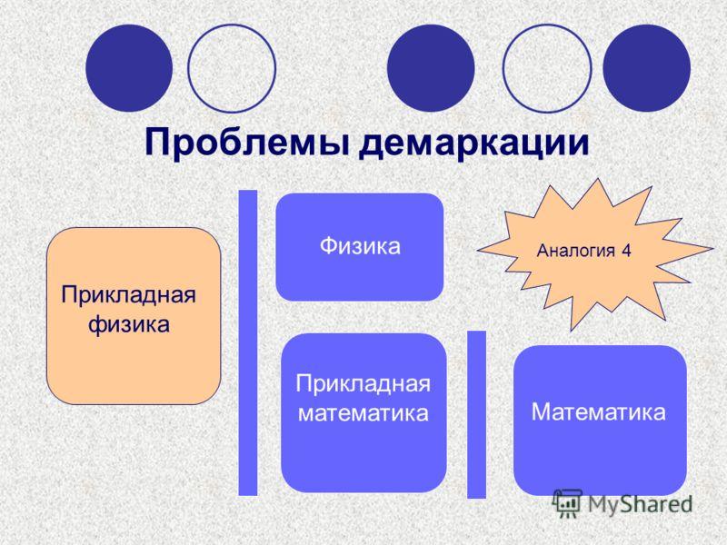 Проблемы демаркации Прикладная физика Физика Прикладная математика Математика Аналогия 4